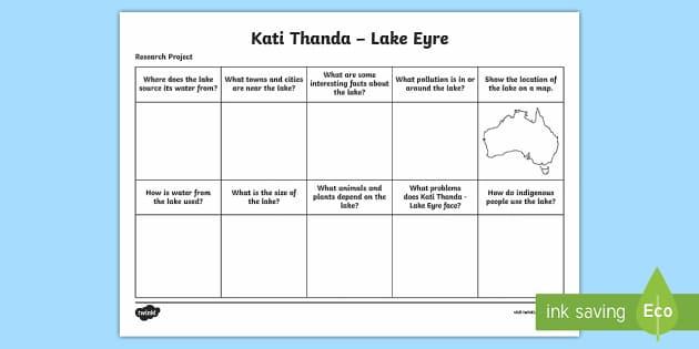 Kati Thanda – Lake Eyre Research Project Sheet - Water in Australia, Kati Thanda, Lake Eyre, Australian Lakes, waterways, salt lake,  saltwater lake,