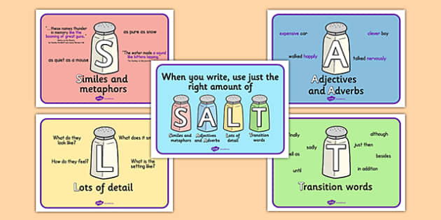 Narrative Writing Add SALT Display Posters - narrative, writing, SALT