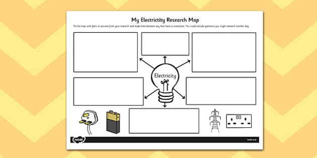Electricity Themed Research Map - research map, research, map