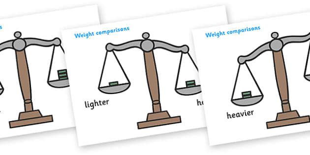 Weight Comparison Display Posters - weight comparison, weight, kilograms, grams, milligrams, different, heavy, light, lighter, heavier, balance, weights