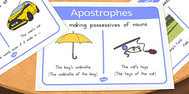 Apostrophe Rules Display Posters - punctuate, displays, guide