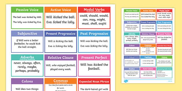 UKS2 SPaG Sheet - uks2, spag, vocabulary, spelling, punctuation, grammar