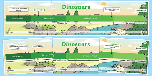 Simple Dinosaur Timeline - dinosaur, timeline, simple, banner