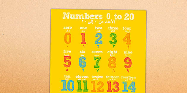 20 Numbers Poster Arabic Translation - arabic, 20 numbers, numbers, poster, display
