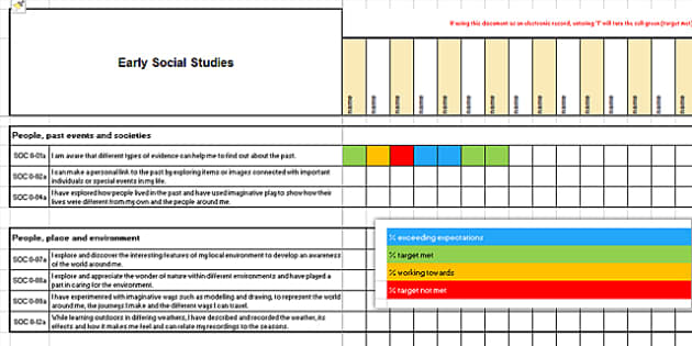 Scottish CfE Early Social Studies Assessment Spreadsheet - CfE, planning, tracking, social studies, history, people in the past, geography, people and place, people in society, environment, economy, business