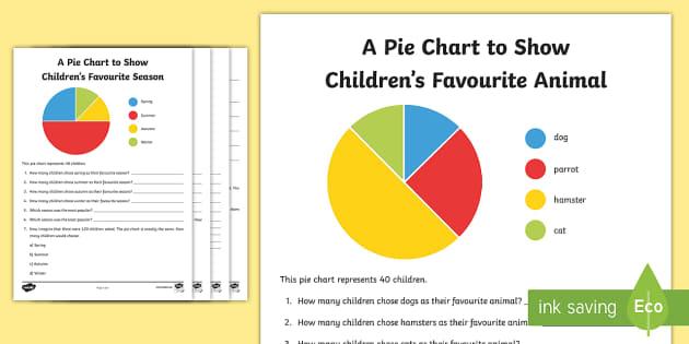 Chart Interpretation Worksheets - pie chart, chart, sheet