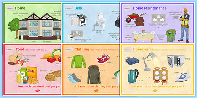 Budget at Home Posters - budgets at home, posters, display, budgets, average weekly, average monthly, average, quarterly, average biannually, spend