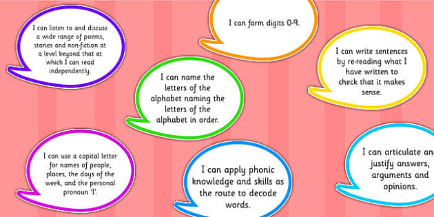 2014 Curriculum Year 1 English Assessment I Can Speech Bubbles