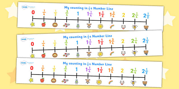 Counting In Quarters Number Line - count, counting aid, numeracy