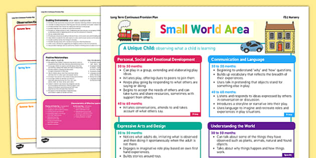 Small World Area Continuous Provision Plan Posters Nursery FS1 - planning
