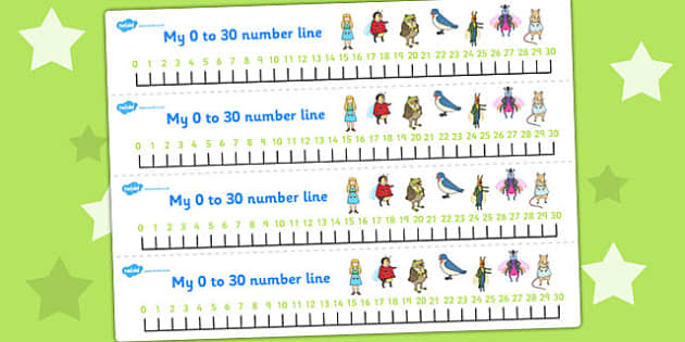 Thumbelina Number Lines 0-30 - count, counting aid, counting