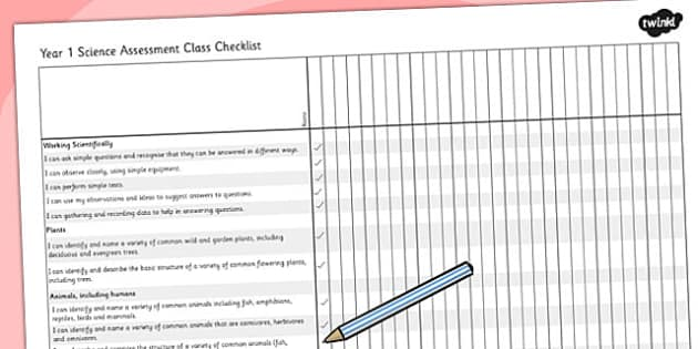 2014 Curriculum Year 1 Science Assessment Class Checklist - target