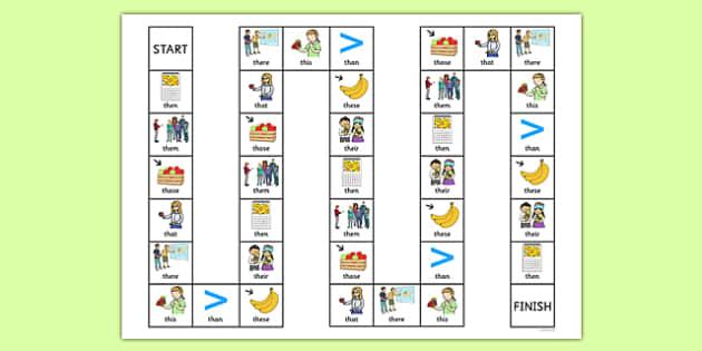 Word Initial Voiced th Board Game - speech sounds, phonology, phonological delay, phonological disorder, articulation, dyspraxia