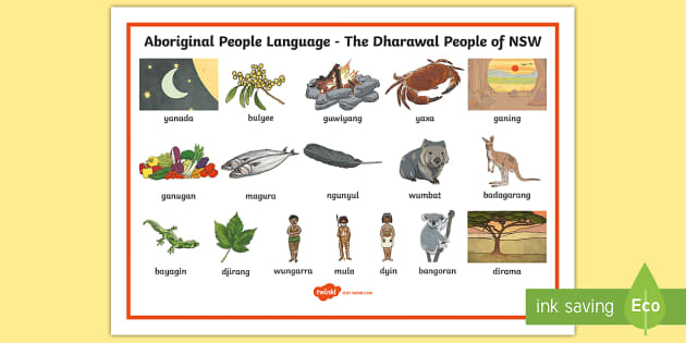 Aboriginal Authentic Vocabulary Word Mat - word, mat, australia