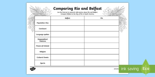 Comparing Rio and Belfast Activity Sheet - World Around Us KS2 - Northern Ireland, worksheet, rio de janiero, rio de janerio.