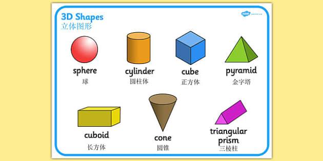 3D Shape Word Mat Chinese Mandarin Translation - mandarin, Word mat, writing aid, 3D Shape names, Shape Flashcards, Shape Pictures, Shape Words, 3D flashcards