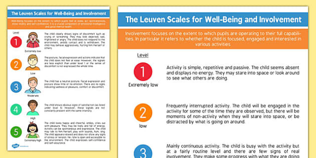 The Leuven Scales for Well Being and Involvement Display Posters, ferre laevers scale