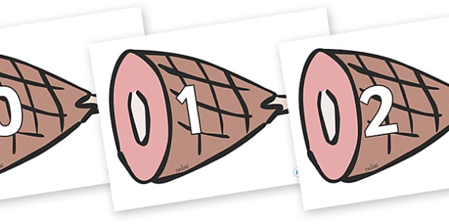 Numbers 0-100 on Hams - 0-100, foundation stage numeracy, Number recognition, Number flashcards, counting, number frieze, Display numbers, number posters