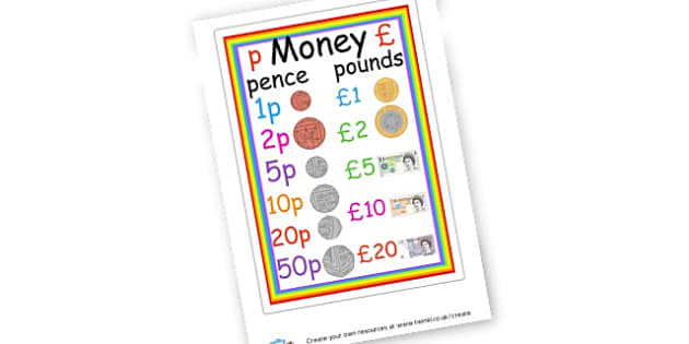 British Money Coins Poster - Mathematics Number, money and measure Primary Resources - Early M