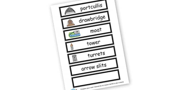 Castle Themed Labels - Castles & Knights Classroom Signs and Labels Primary Resource,Sign