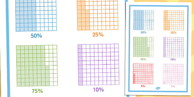 Percentage Sheet - percentage, sheet, percent, maths, numeracy