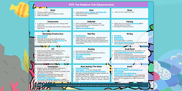 EYFS Enhancement Ideas to Support Teaching on The Rainbow Fish - eyfs, rainbow fish, enhancement, ideas