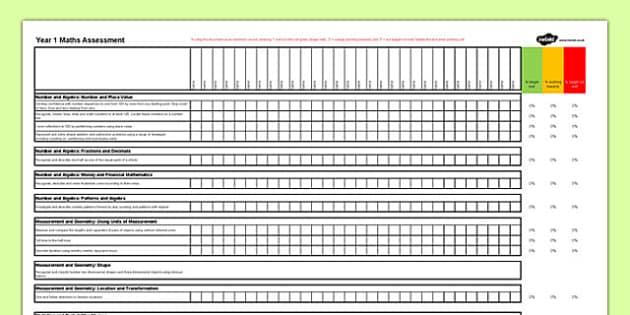 Australian Curriculum Year 1 Maths Assessment Spreadsheet - australia