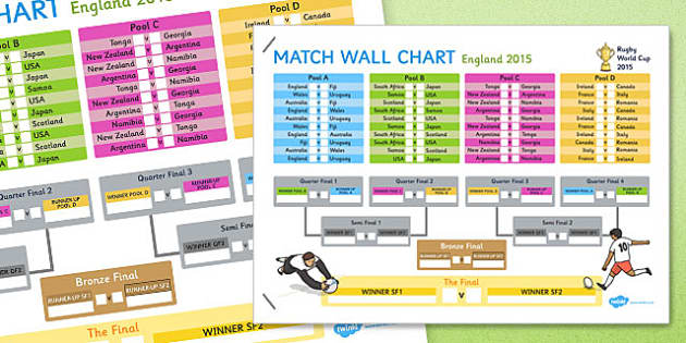 Rugby World Cup 2015 Wall Chart - rugby world cup, 2015, wall chart