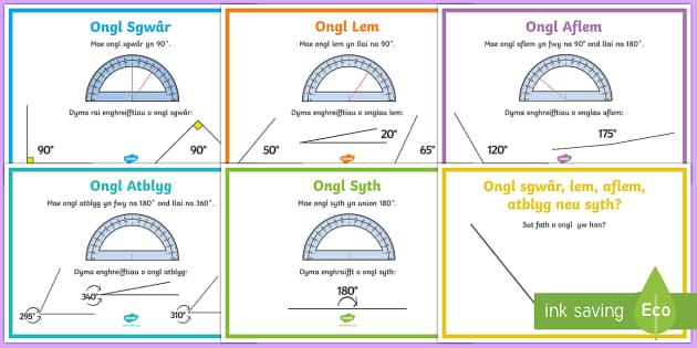 Posteri Ffeithiau Arddangos Mathau o onglau - onglau, angles, ongl, angle, acute, aciwt, obtuse, aflem, reflex angles, ongl atblgf, ongl syth, str