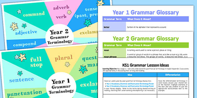 Key Stage 1 Grammar Pack - ks1, grammar, pack, grammar pack, key stage 1
