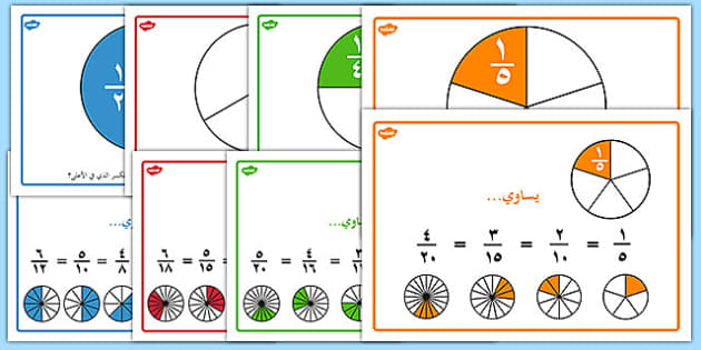 لوحات الكسور المكافئة - الكسور العادية، رياضيات، حساب، الأعداد
