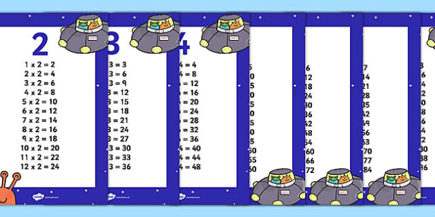Y2 Multiplication Display Posters 2, 5, 3 and 10 Times Tables KS1