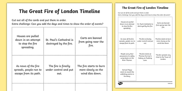 The Great Fire of London Timeline Cards - great fire of london, timeline, cards, activity