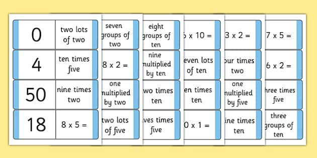 KS2 Multiplication Games & Activities Primary - Page 1