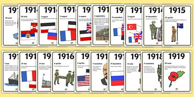 Cronologia Primului Război Mondial, Planșe