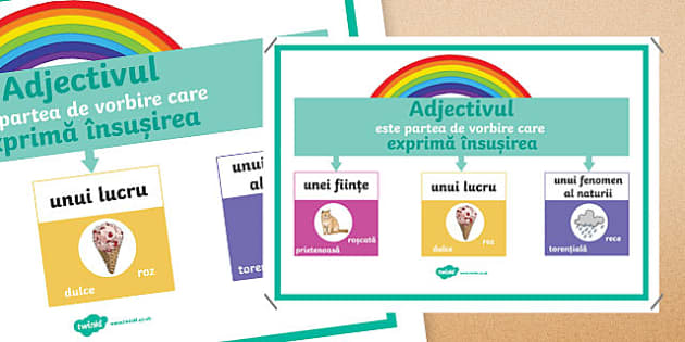 Adjectivul Poster format A2-Romanian