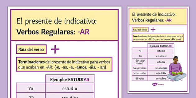 Present Tense of AR verbs Display Poster