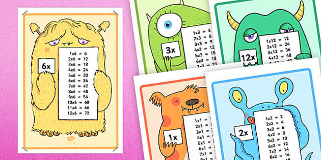 Multiplication Monsters Large Display Posters - display, posters