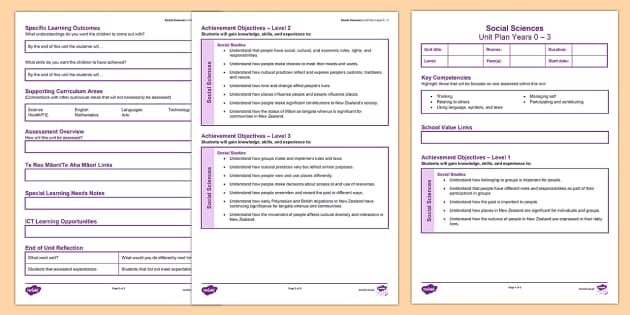 New Zealand Social sciences Years 0-3 Unit Plan Template - New Zealand Class Management, social sciences
