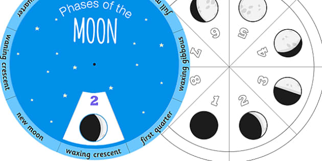 Moon Phases Wheel Visual Aid - phases of the moon, phases of the moon wheel, moon phases, phases of the moon visual aid, light and dark, night and day, ks2