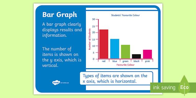 Bar Graph Display Poster - NZ Statistics, data entry, data collection, statistics