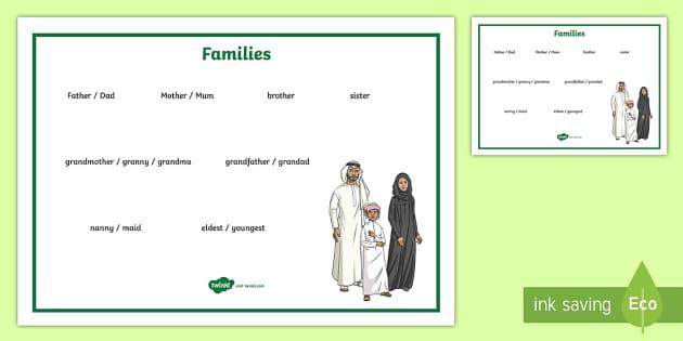 Families Word Mat - UAE, adec, moe, families, speaking and listening, conversation, word mat