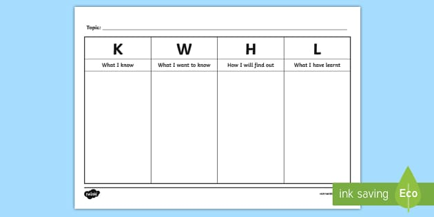 KWHL Grid  - IDL Resources,Scottish, KWL, learning grid, assessment, self assessment, learning starter, topic sta