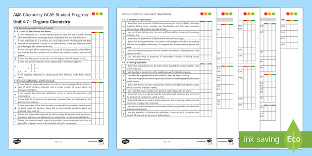 AQA Chemistry Unit 4.7 Organic Chemistry Student Progress Sheet - Student Progress Sheets, AQA, RAG sheet, Unit 4.7 Organic Chemistry