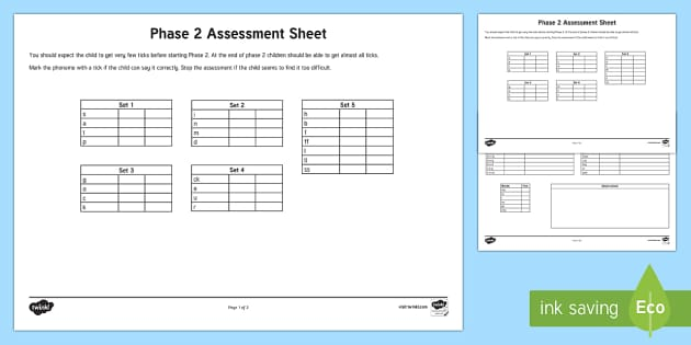 Phase 2 Phonics Letters and Sounds Assessment Sheets - phase 2, letters and sounds, DFE, phonics assessment, letters and sounds assessment, phase 2 anaylsis sheet, literacy, phonics, planning and assessment, checklists
