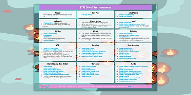 EYFS Diwali Enhancement Ideas - eyfs, diwali, enhancement, ideas