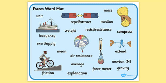 Forces Word Mat - words, mat, forces, word mats, literacy
