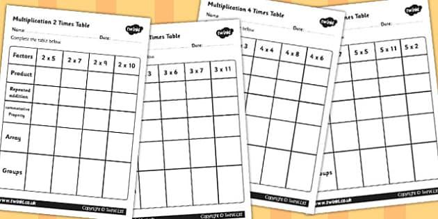 Multiplication Chart Template - multiplication table, multiplication worksheet, times table worksheet, times tables, maths worksheets, numeracy worksheets