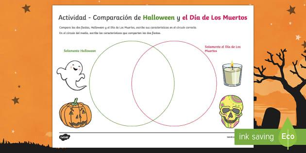 Comparación de Halloween y el día de los muertos Ficha de actividad