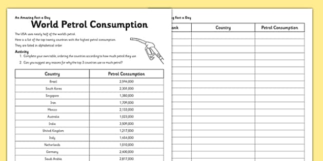 World Petrol Consumption Activity Sheet - challenge, research, home, education, learning, geography, conservation, use, reserves, natural, non-renewable, ordering numbers, place value, worksheet